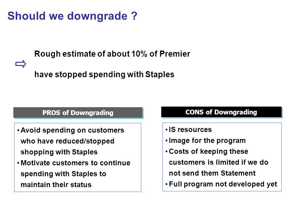Should we downgrade Rough estimate of about 10% of Premier