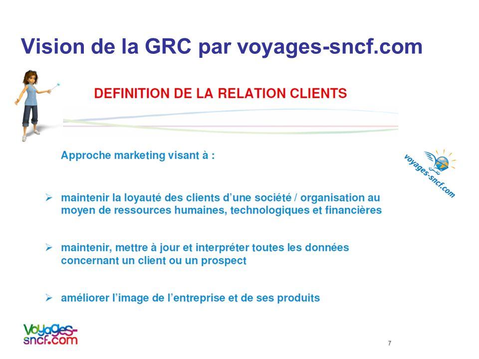 Vision de la GRC par voyages-sncf.com