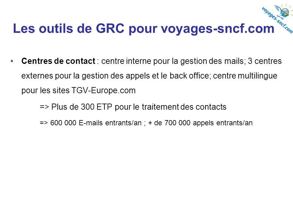 Les outils de GRC pour voyages-sncf.com