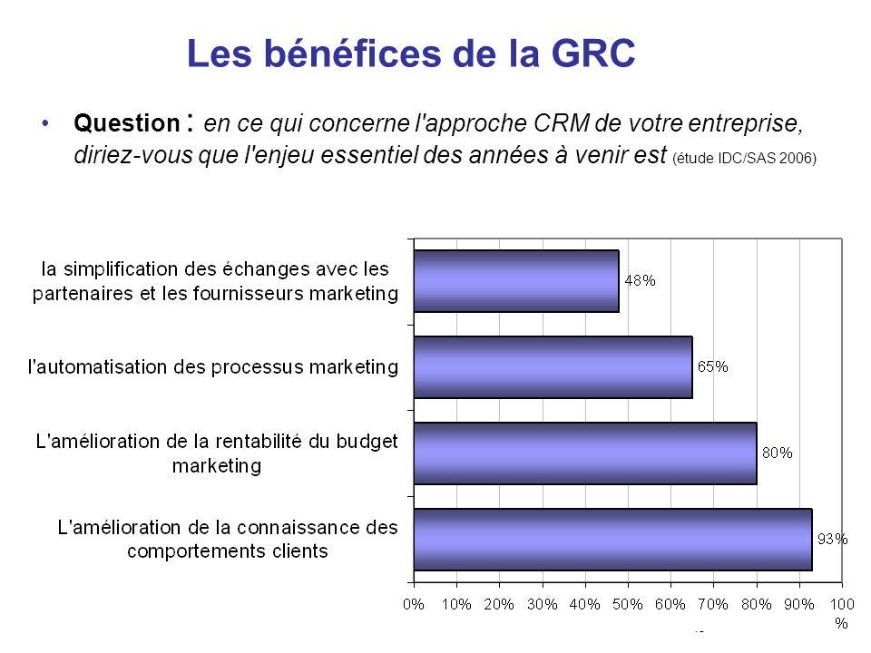 Les bénéfices de la GRC