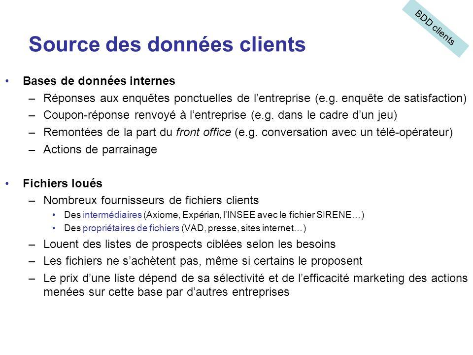 Source des données clients