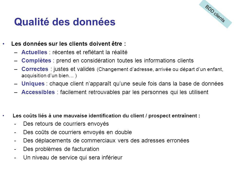 Qualité des données Les données sur les clients doivent être :
