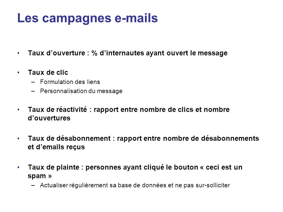 Les campagnes e-mails Taux d'ouverture : % d'internautes ayant ouvert le message. Taux de clic. Formulation des liens.