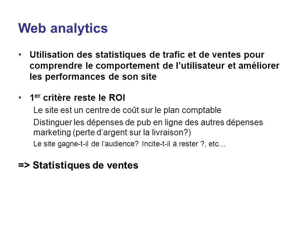 Web analytics => Statistiques de ventes