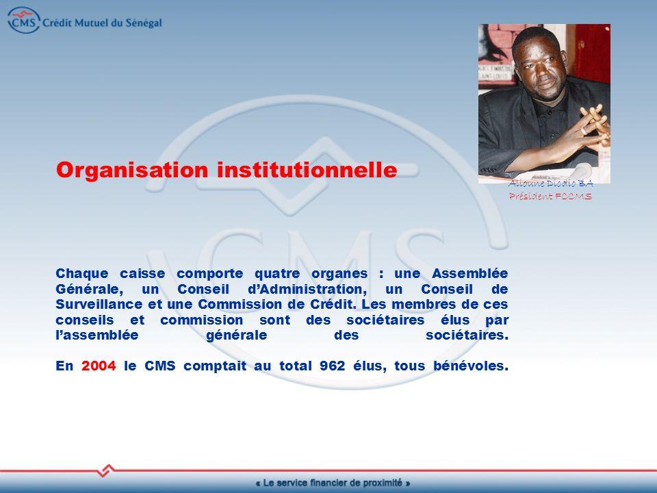Alioune Diodio BA Président FCCMS