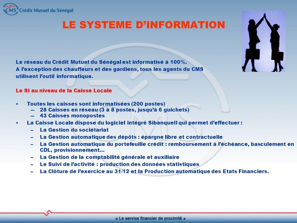 LE SYSTEME D'INFORMATION