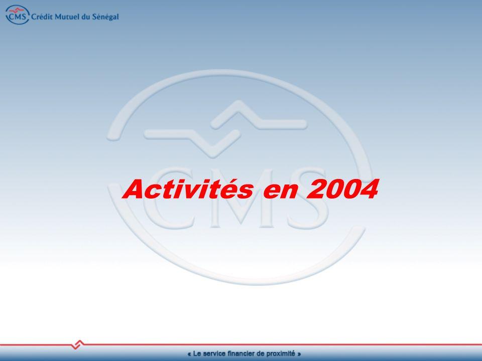 Activités en 2004
