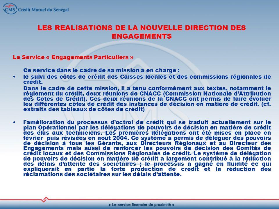 LES REALISATIONS DE LA NOUVELLE DIRECTION DES ENGAGEMENTS