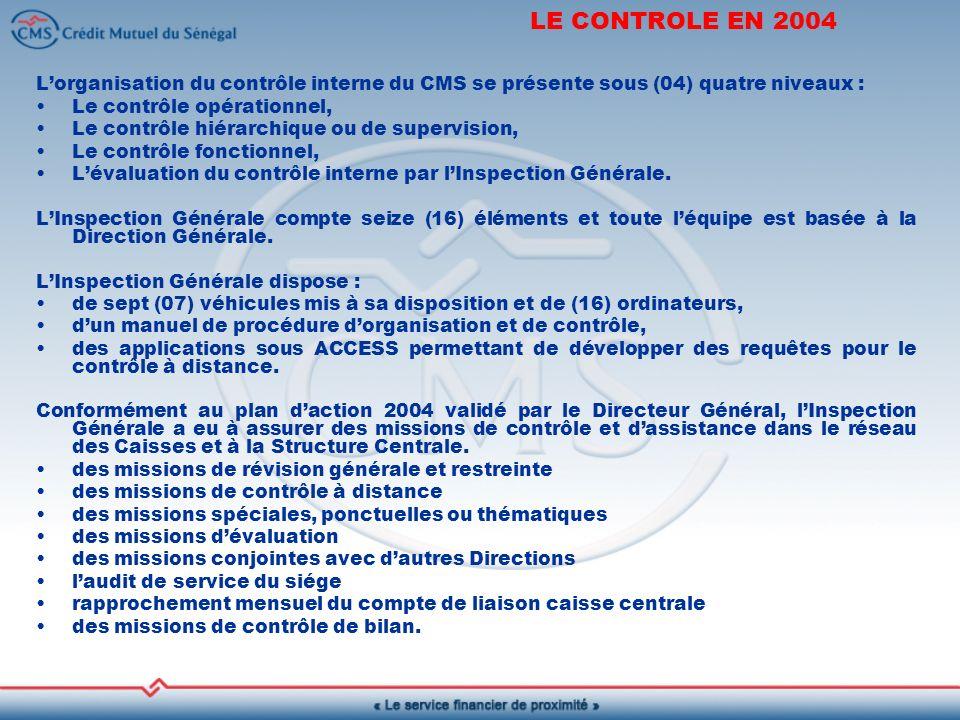 LE CONTROLE EN 2004 L'organisation du contrôle interne du CMS se présente sous (04) quatre niveaux :