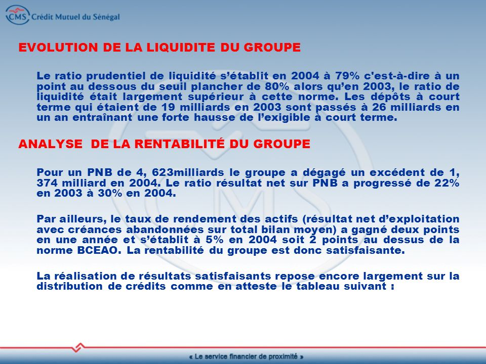 EVOLUTION DE LA LIQUIDITE DU GROUPE