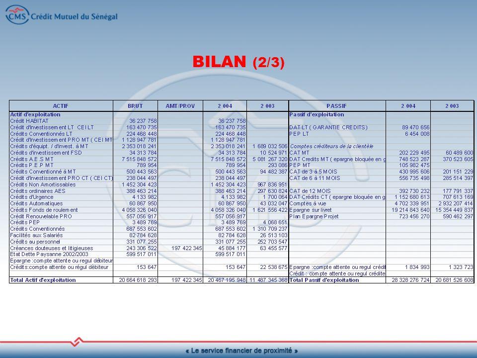 BILAN (2/3)