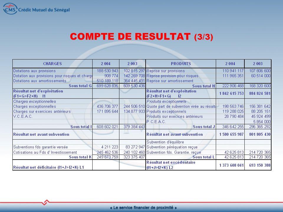 COMPTE DE RESULTAT (3/3)