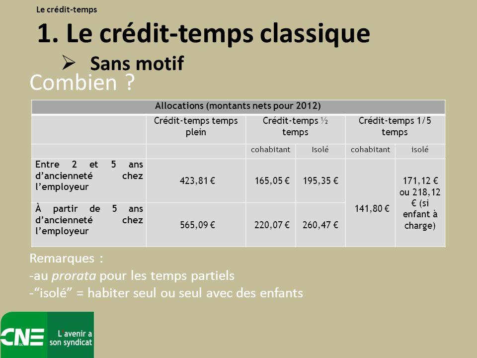 Allocations (montants nets pour 2012)