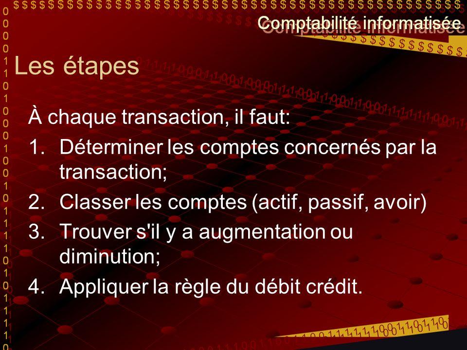 Les étapes À chaque transaction, il faut:
