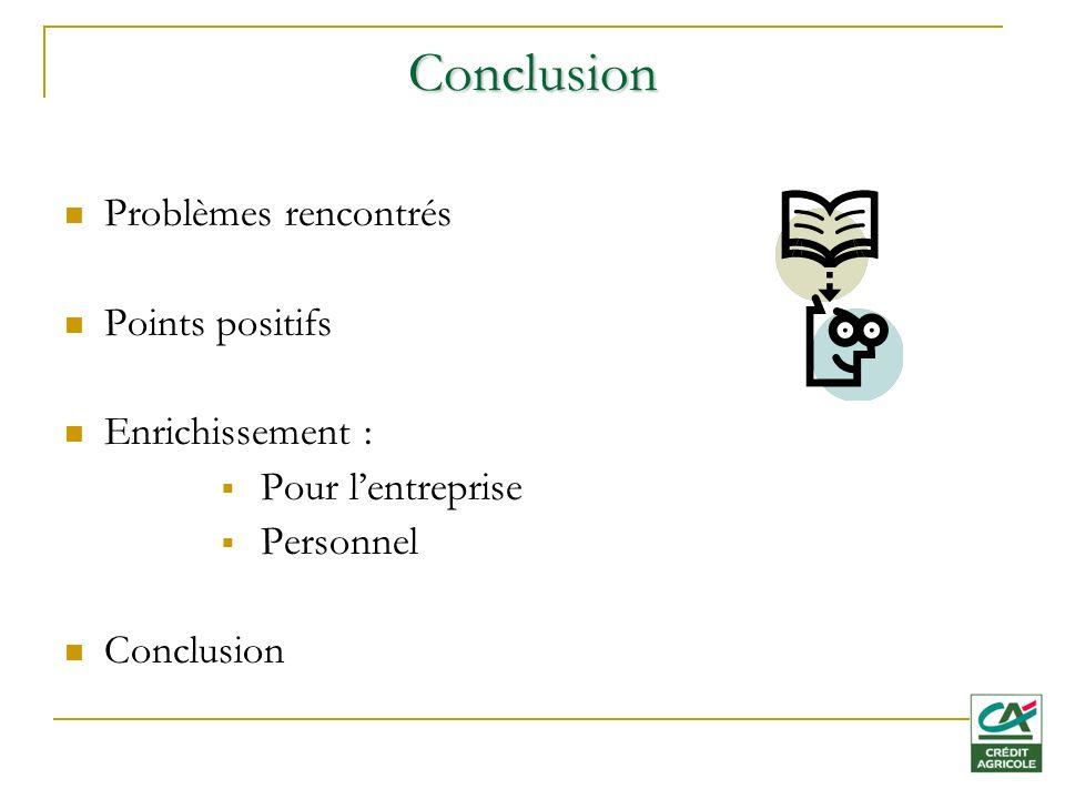 Conclusion Problèmes rencontrés Points positifs Enrichissement :