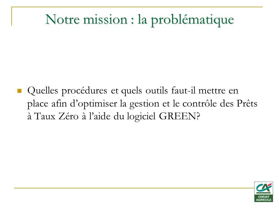Notre mission : la problématique