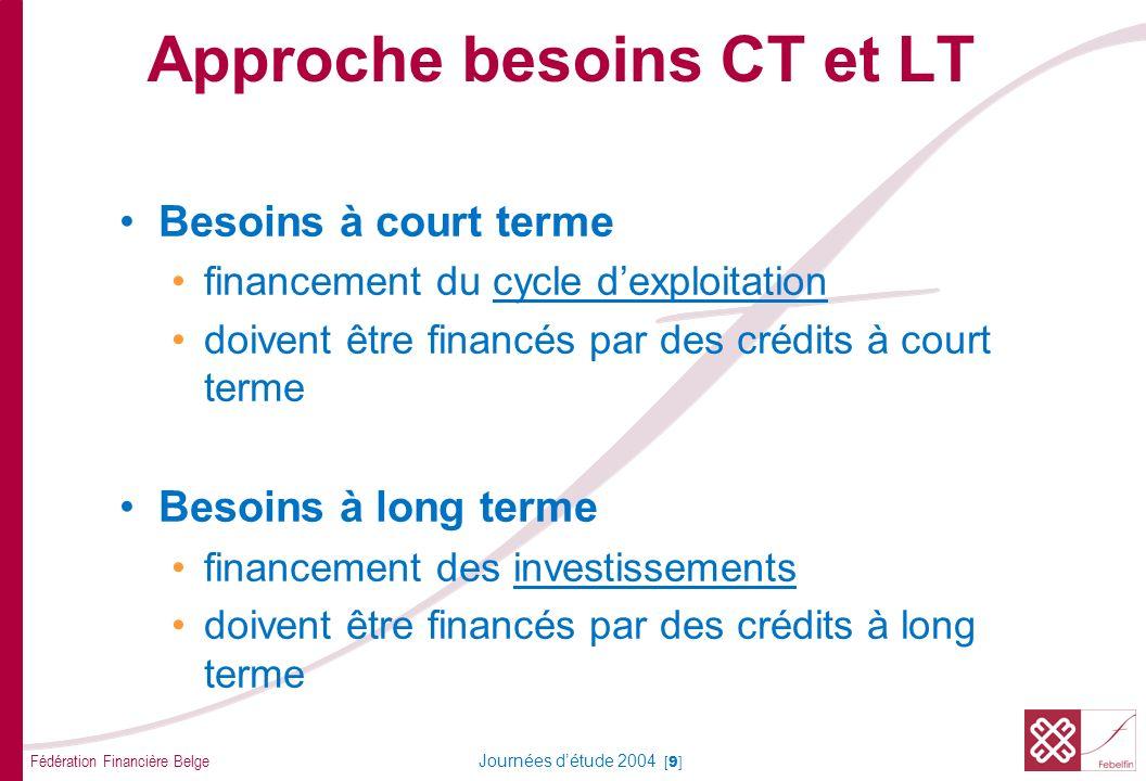 Plan Introduction théorique Crédits à court terme Crédits à long terme
