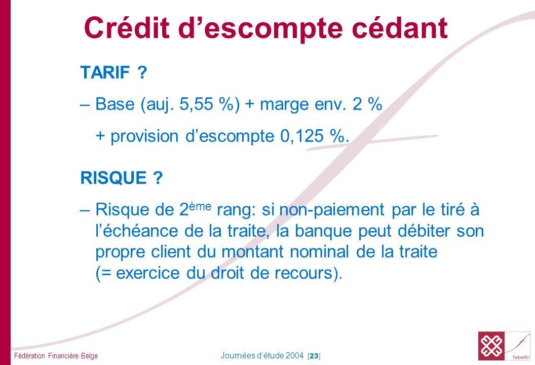 Formes de crédit court terme