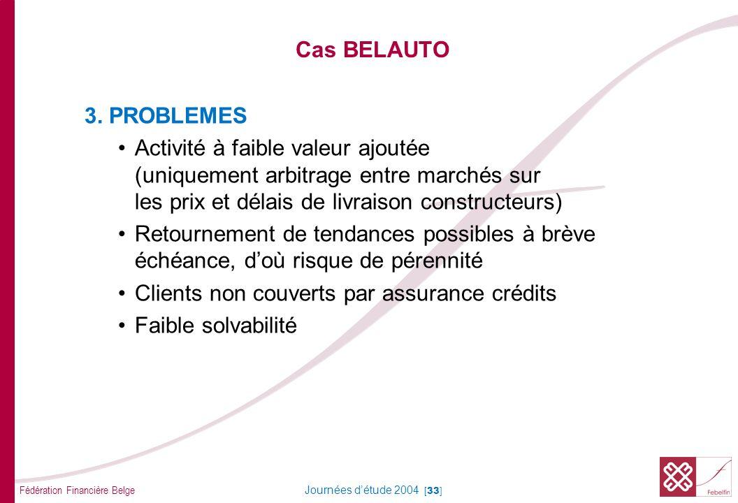 Cas BELAUTO 4. REPONSE AU BESOIN Financement par asset based lending.