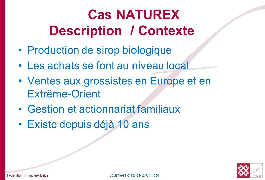 Cas NATUREX Chiffres clés