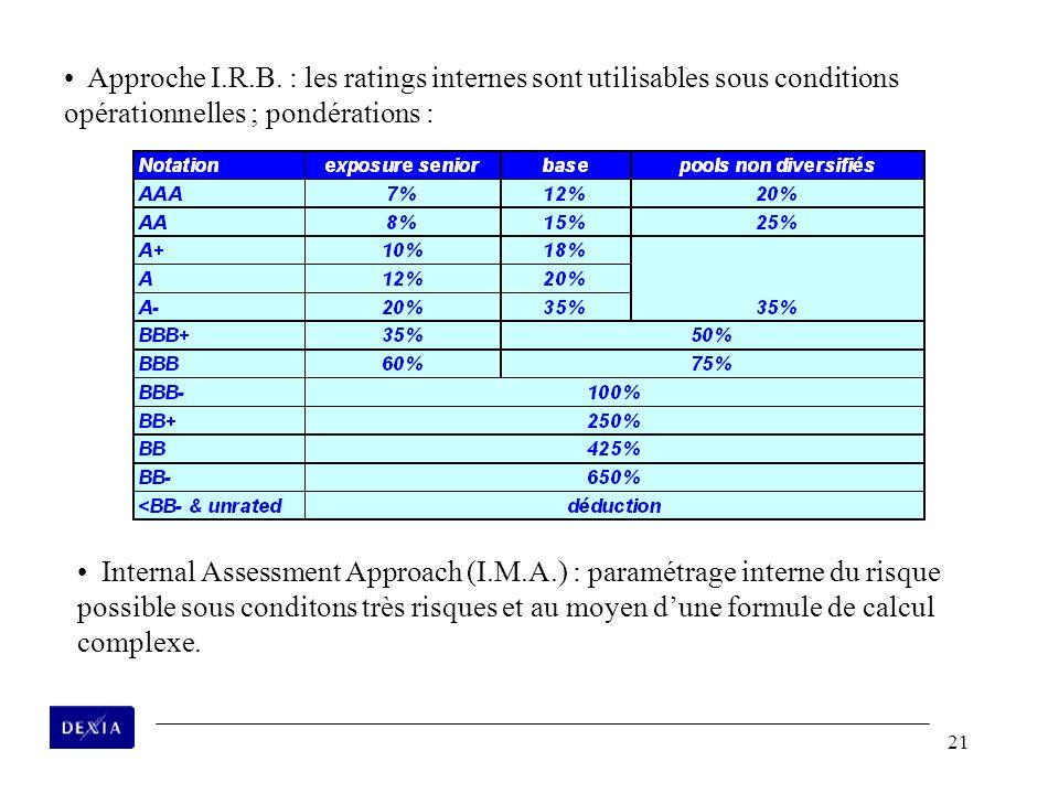 Approche I.R.B. : les ratings internes sont utilisables sous conditions opérationnelles ; pondérations :