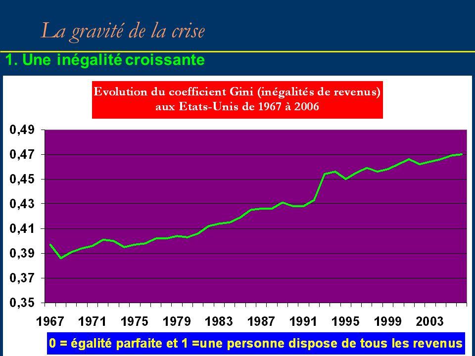 1. Une inégalité croissante