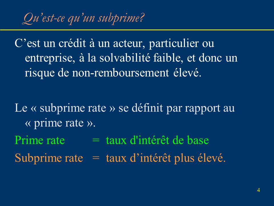 Qu'est-ce qu'un subprime
