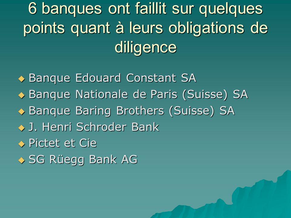 6 banques ont faillit sur quelques points quant à leurs obligations de diligence