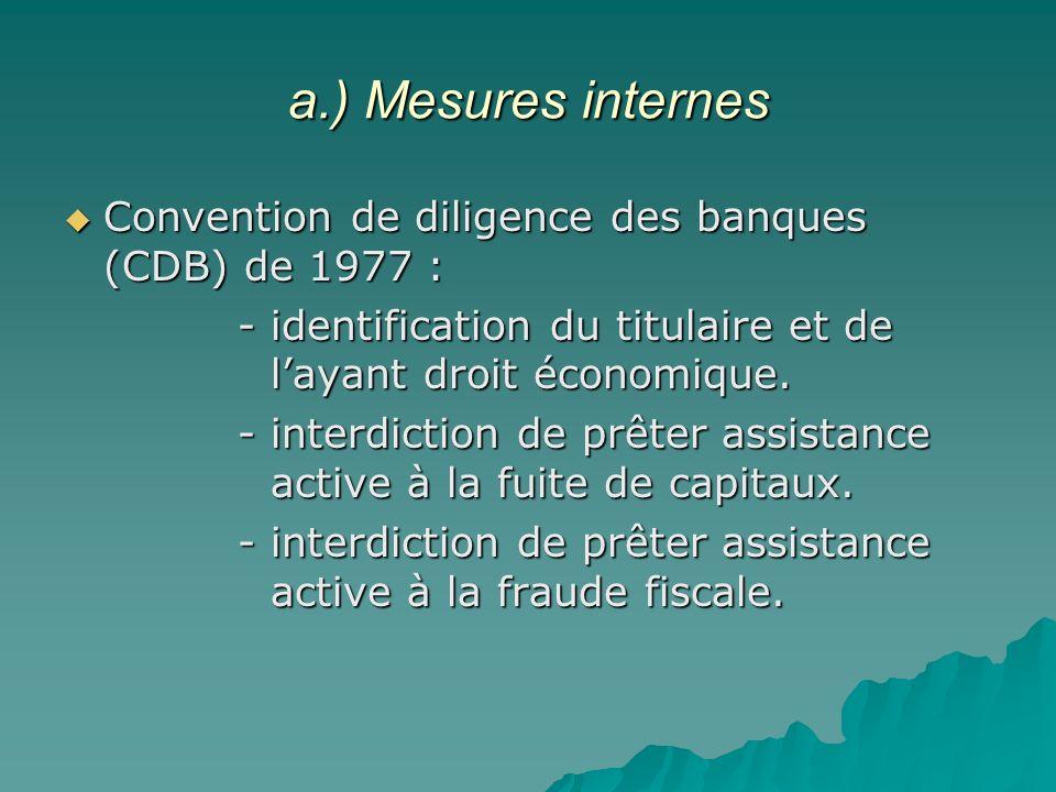 a.) Mesures internes Convention de diligence des banques (CDB) de 1977 : - identification du titulaire et de l'ayant droit économique.