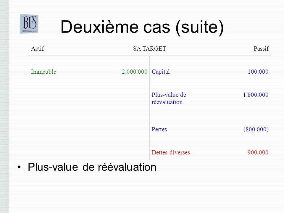Deuxième cas (suite) Plus-value de réévaluation Actif SA TARGET Passif