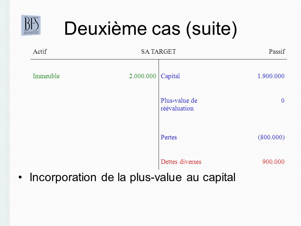Deuxième cas (suite) Incorporation de la plus-value au capital Actif