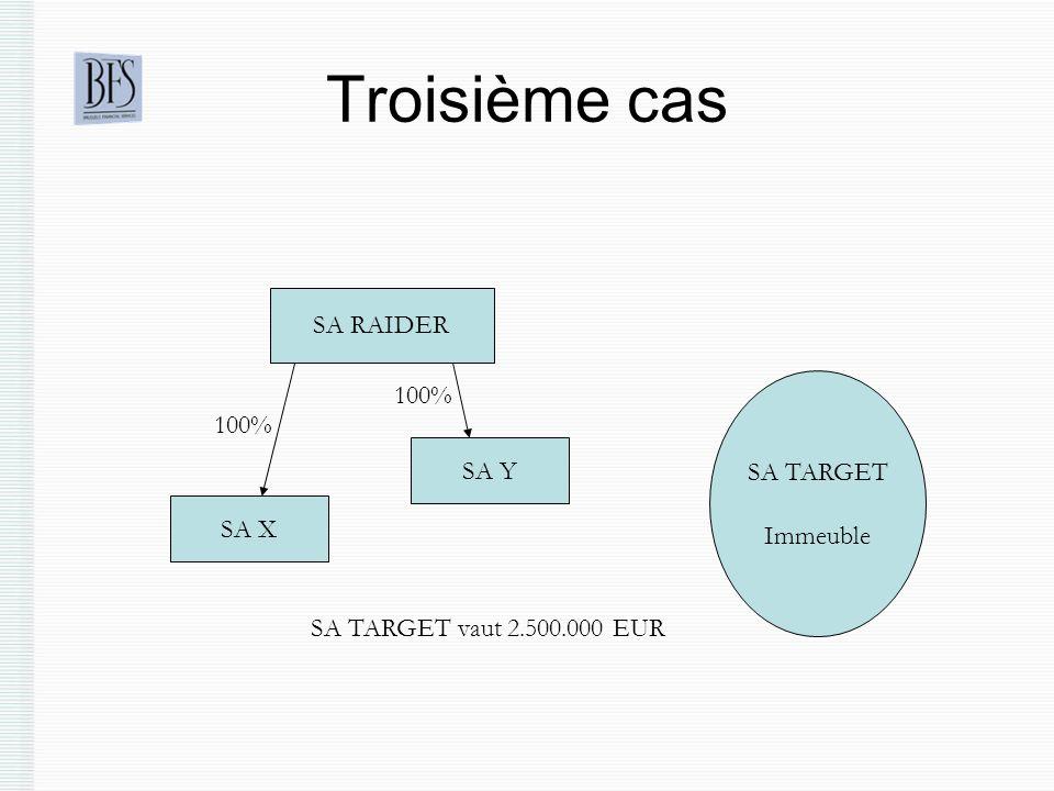 Troisième cas SA RAIDER 100% 100% SA TARGET SA Y Immeuble SA X