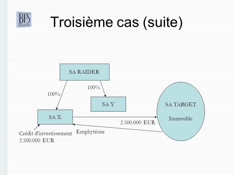 Troisième cas (suite) SA RAIDER 100% 100% SA TARGET SA Y Immeuble SA X