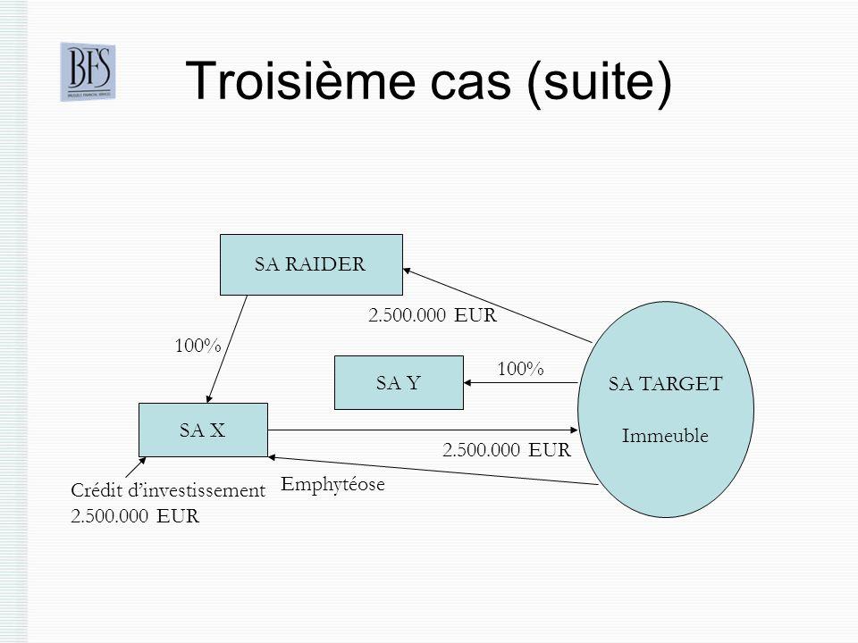 Troisième cas (suite) SA RAIDER 2.500.000 EUR 100% SA TARGET 100% SA Y
