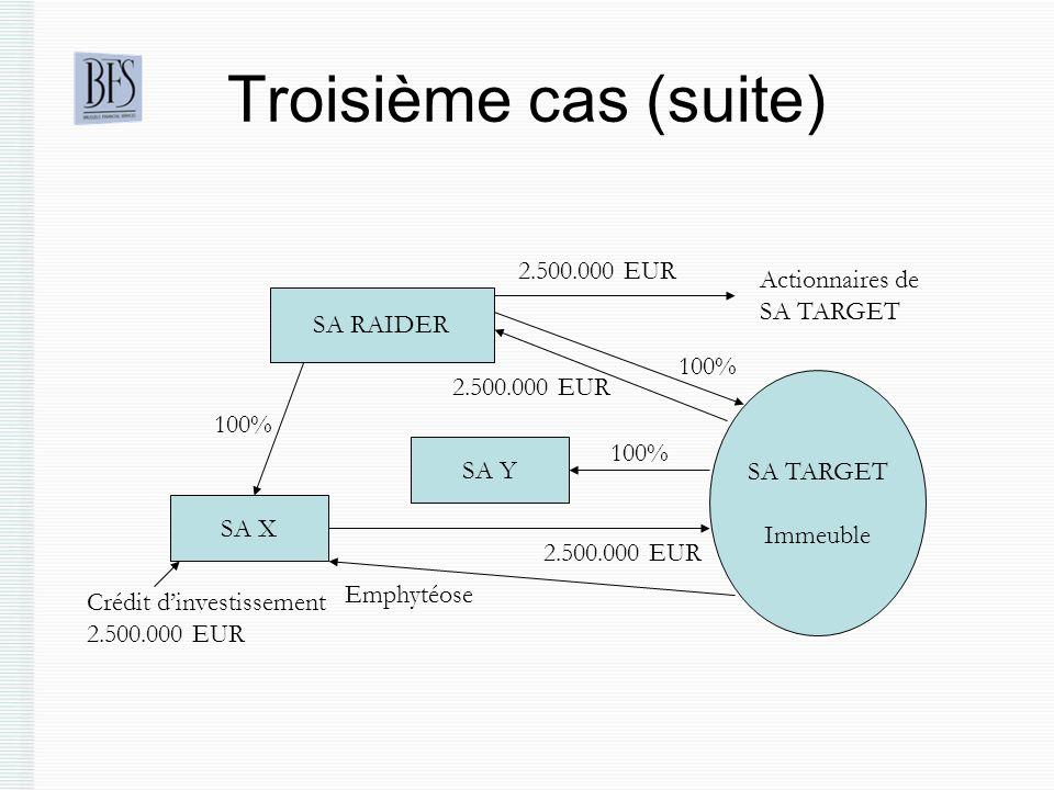 Troisième cas (suite) 2.500.000 EUR Actionnaires de SA TARGET