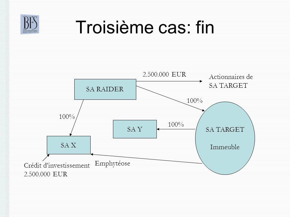 Troisième cas: fin 2.500.000 EUR Actionnaires de SA TARGET SA RAIDER