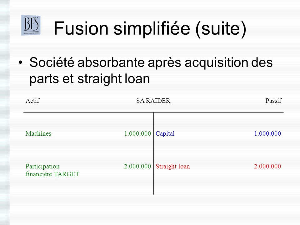 Fusion simplifiée (suite)