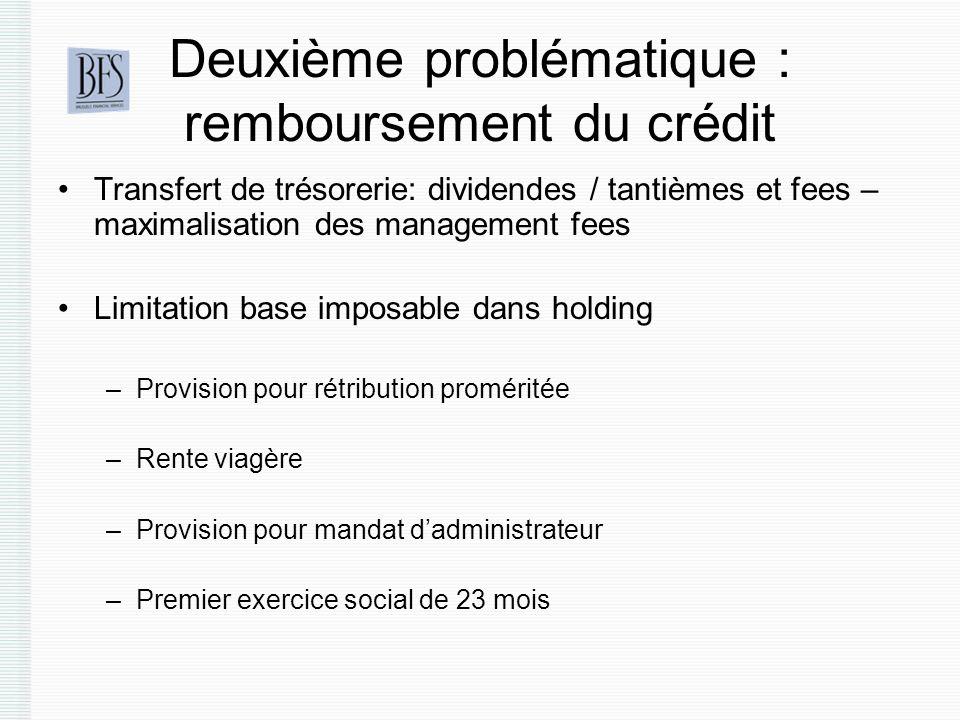 Deuxième problématique : remboursement du crédit