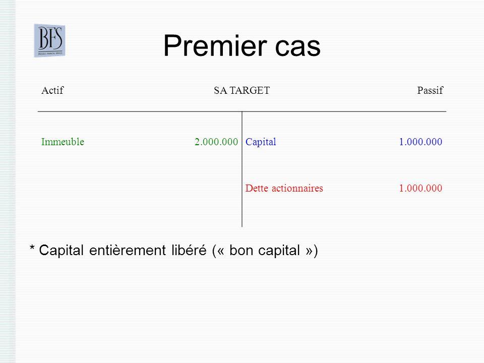 Premier cas * Capital entièrement libéré (« bon capital ») Actif