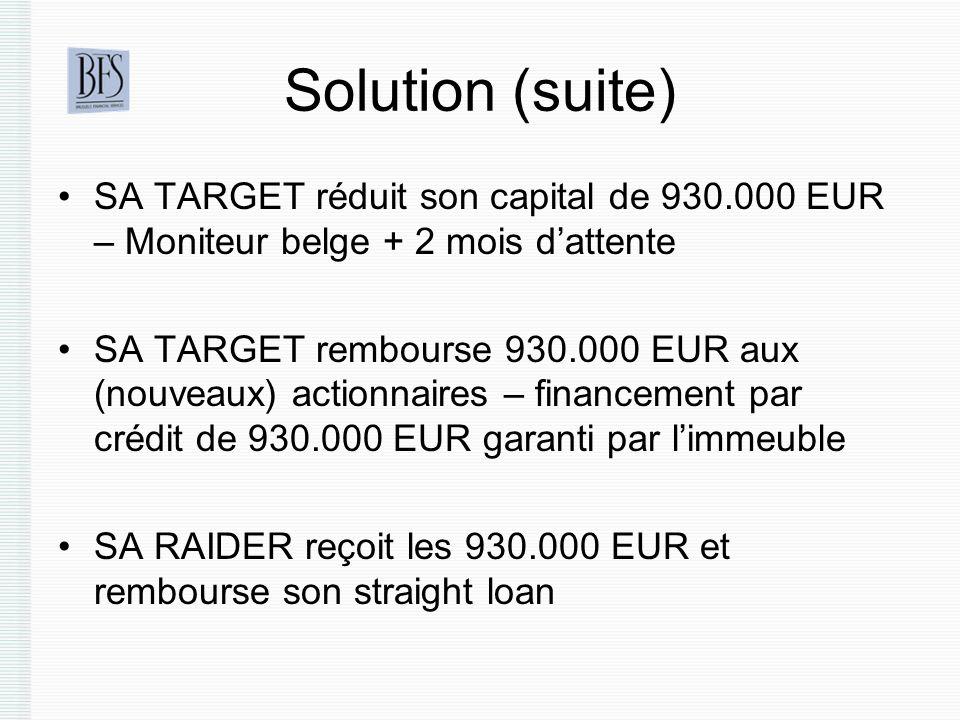 Solution (suite) SA TARGET réduit son capital de 930.000 EUR – Moniteur belge + 2 mois d'attente.