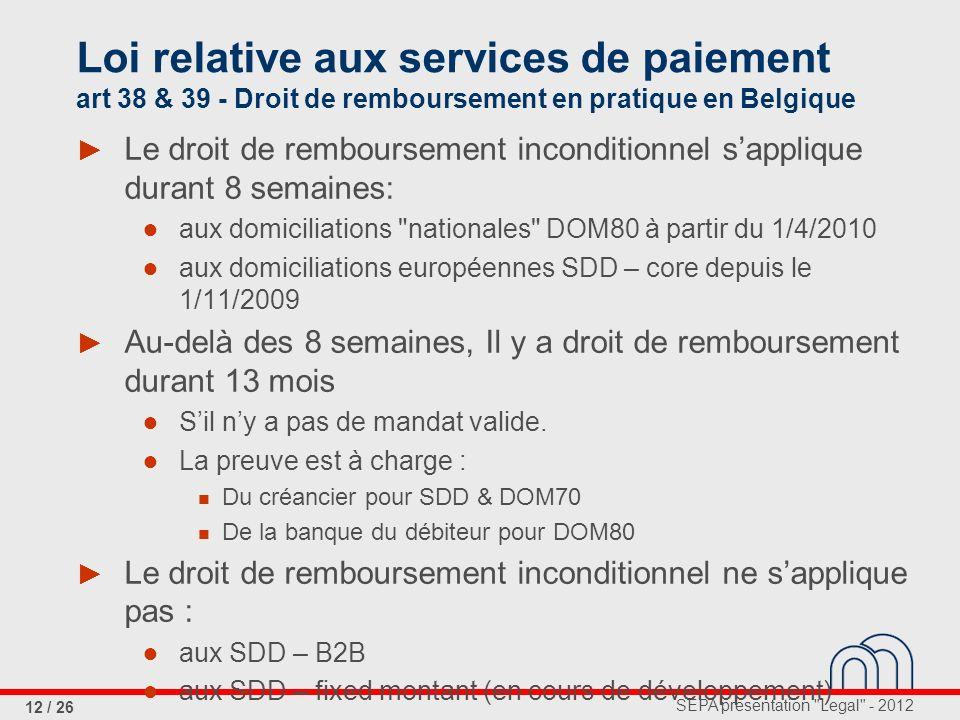 Loi relative aux services de paiement art 38 & 39 - Droit de remboursement en pratique en Belgique