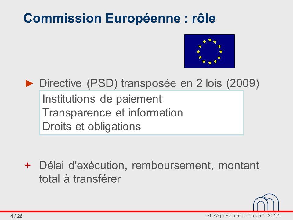 Commission Européenne : rôle