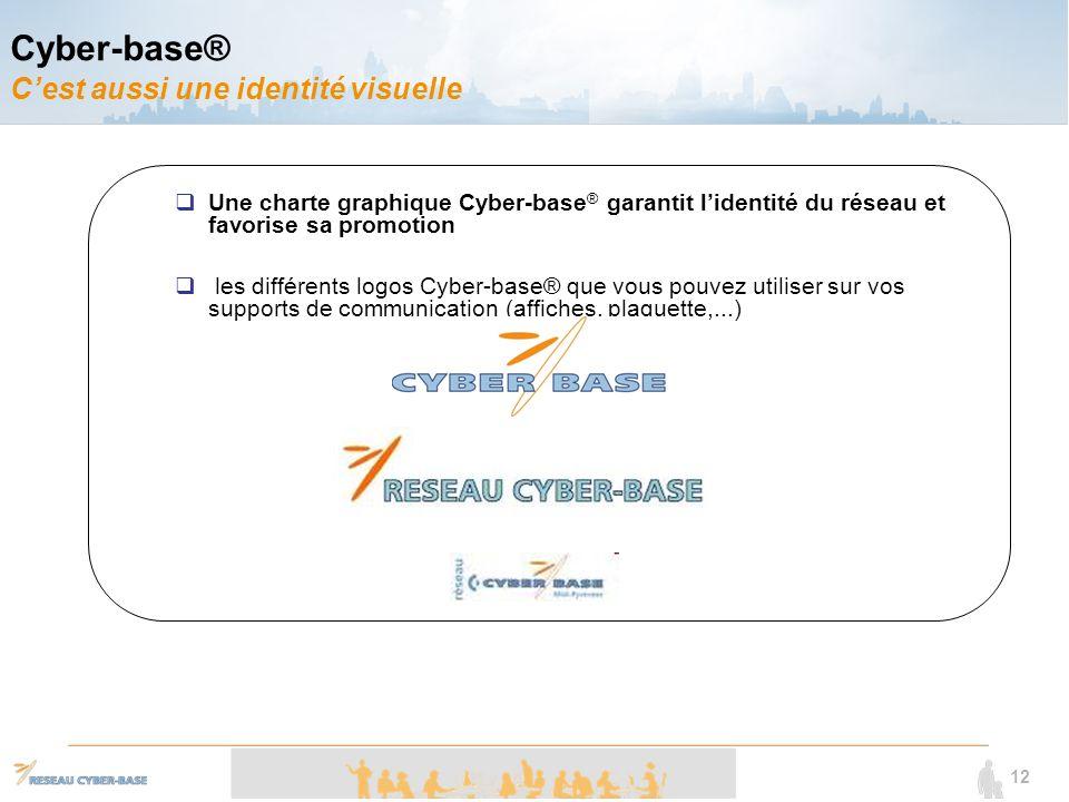 Cyber-base® C'est aussi une identité visuelle