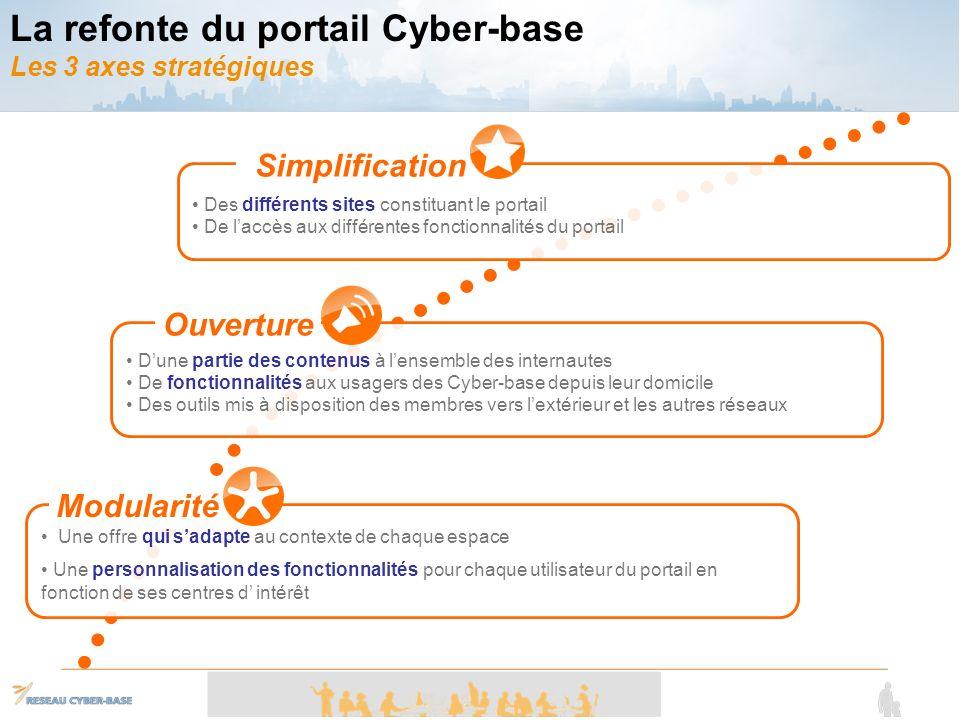 La refonte du portail Cyber-base Les 3 axes stratégiques