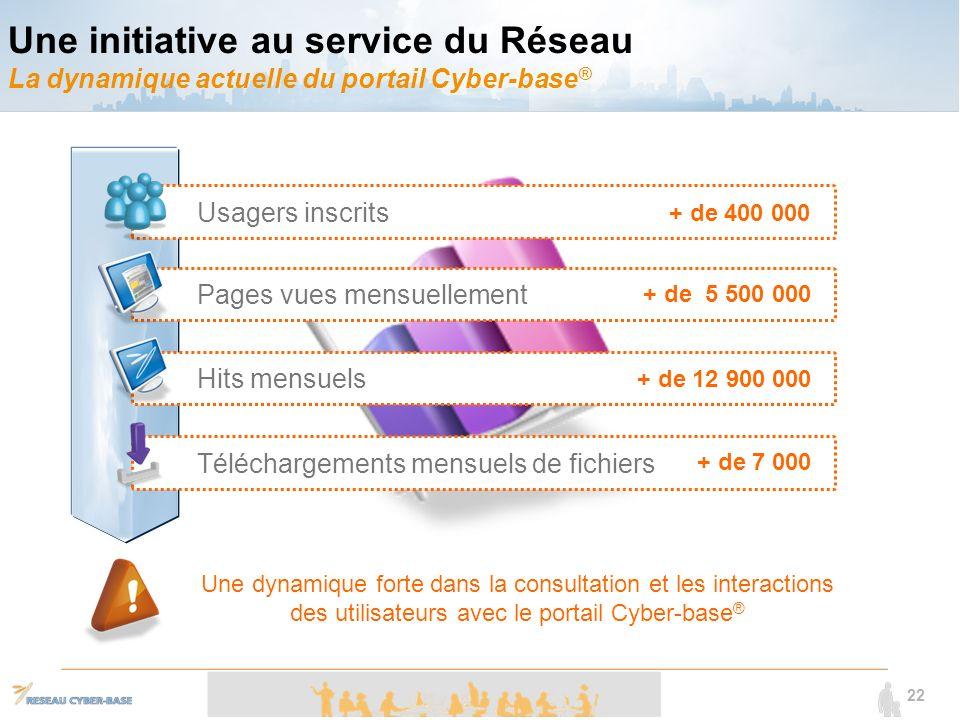 Une initiative au service du Réseau La dynamique actuelle du portail Cyber-base®