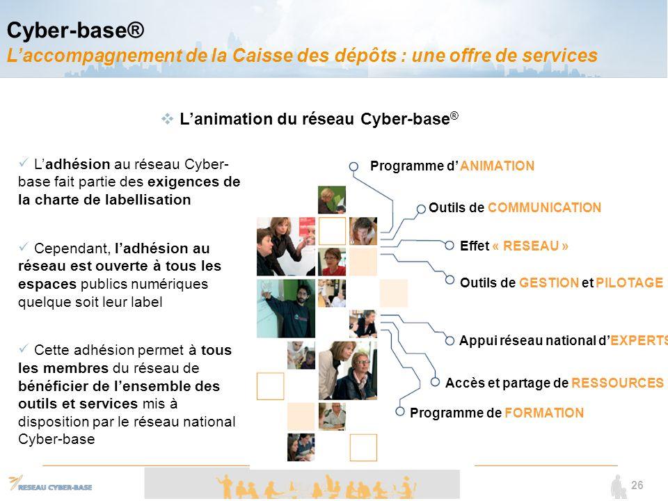 Cyber-base® L'accompagnement de la Caisse des dépôts : une offre de services
