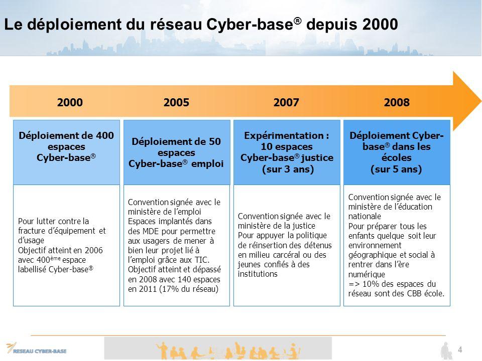 Le déploiement du réseau Cyber-base® depuis 2000