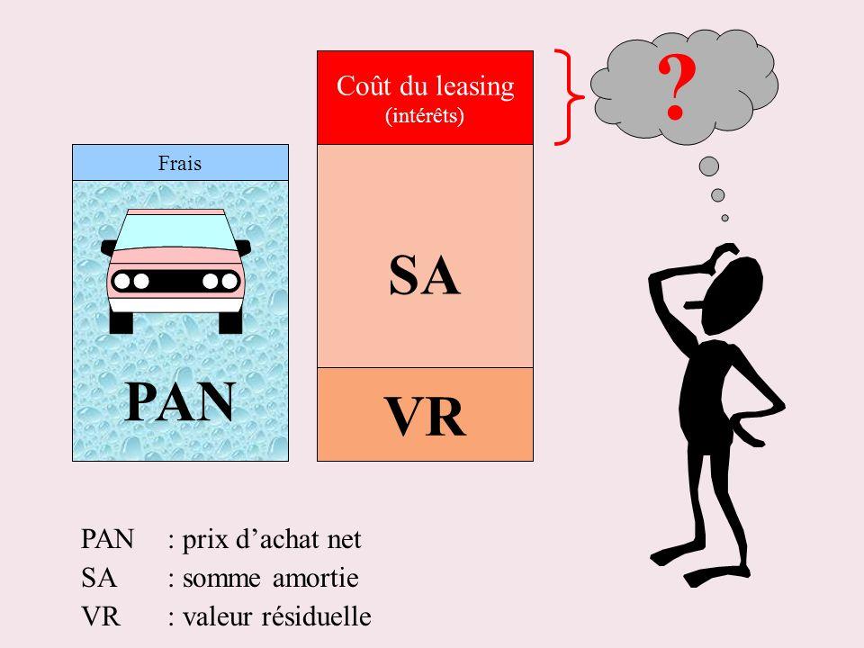 SA PAN VR Coût du leasing PAN : prix d'achat net SA : somme amortie