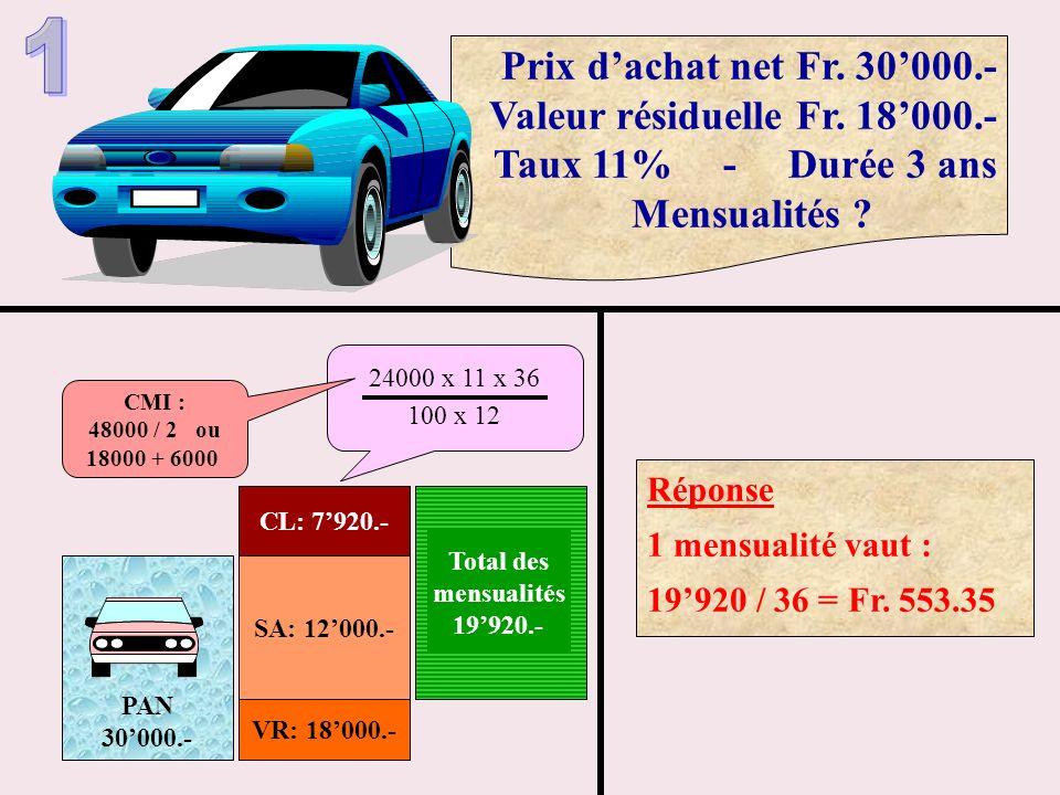 1 Prix d'achat net Fr. 30'000.- Valeur résiduelle Fr. 18'000.-
