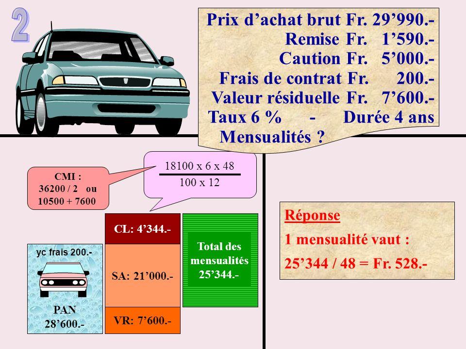 2 Prix d'achat brut Fr. 29'990.- Remise Fr. 1'590.-